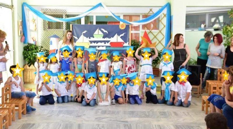 Nέα Σμύρνη: Που θα γίνουν οι γιορτές των παιδικών σταθμών